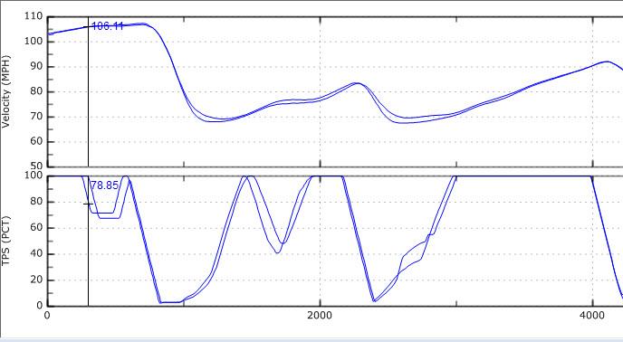 TPSGraph